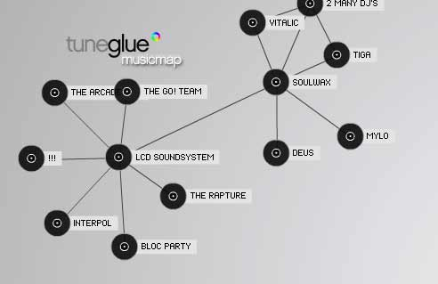 TuneGlue